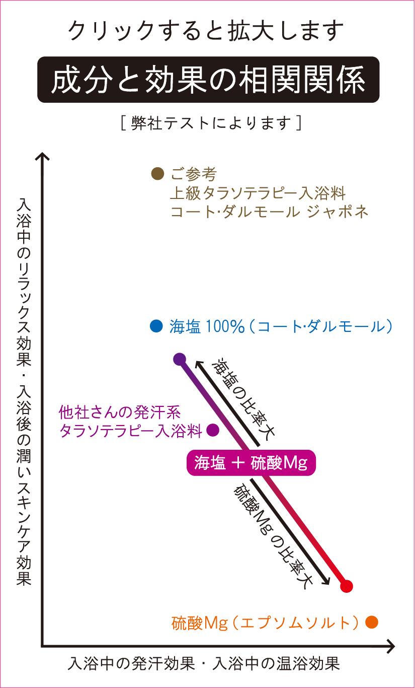 Cd_effect02